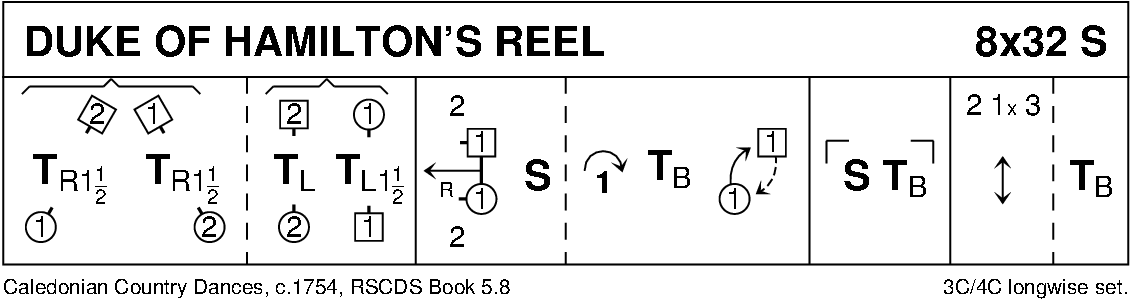 Duke Of Hamilton's Reel Keith Rose's Diagram