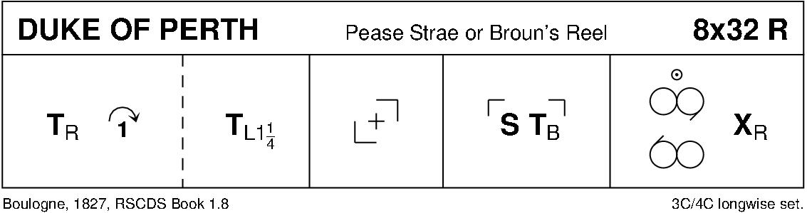 Duke Of Perth Keith Rose's Diagram