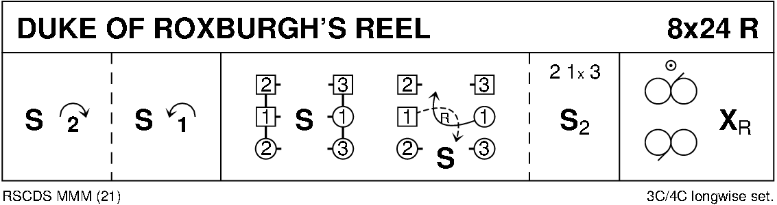 Duke Of Roxburgh's Reel Keith Rose's Diagram