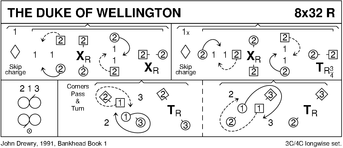 The Duke Of Wellington Keith Rose's Diagram