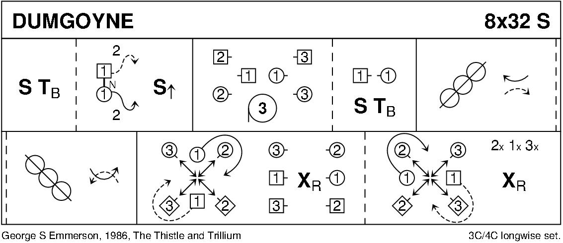 Dumgoyne (Emmerson) Keith Rose's Diagram