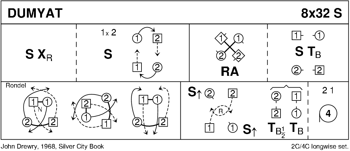 Dumyat Keith Rose's Diagram