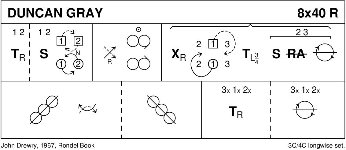 Duncan Gray Keith Rose's Diagram