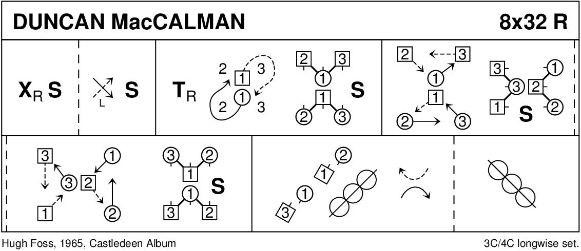 Duncan MacCalman Keith Rose's Diagram