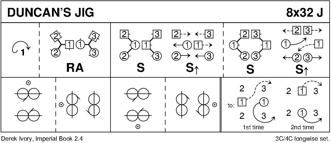 Duncan's Jig Keith Rose's Diagram