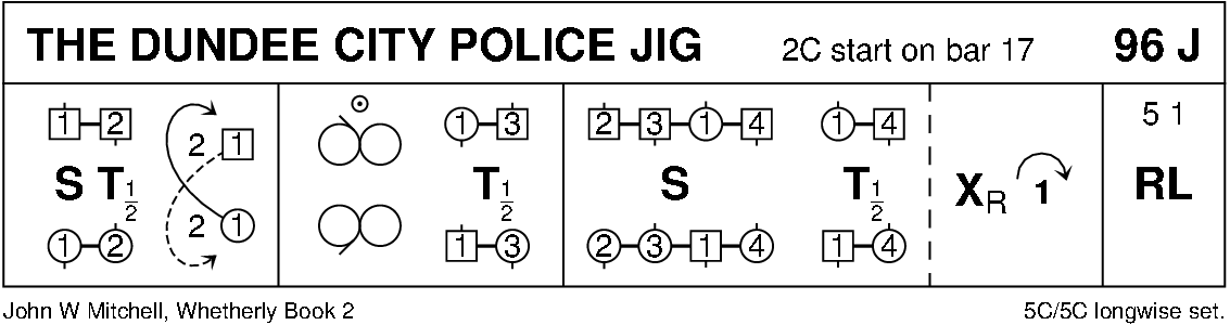 The Dundee City Police Jig Keith Rose's Diagram