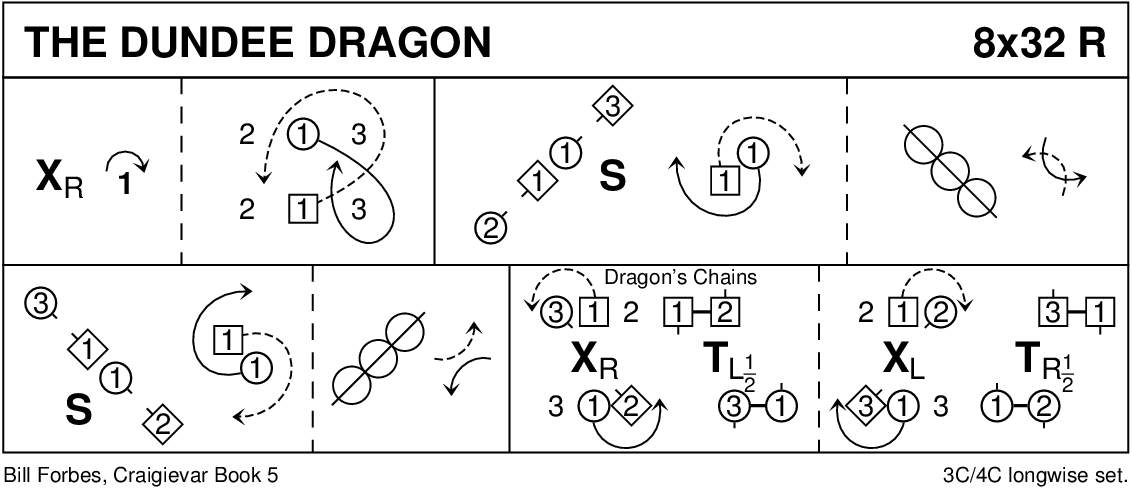 Dundee Dragon Keith Rose's Diagram