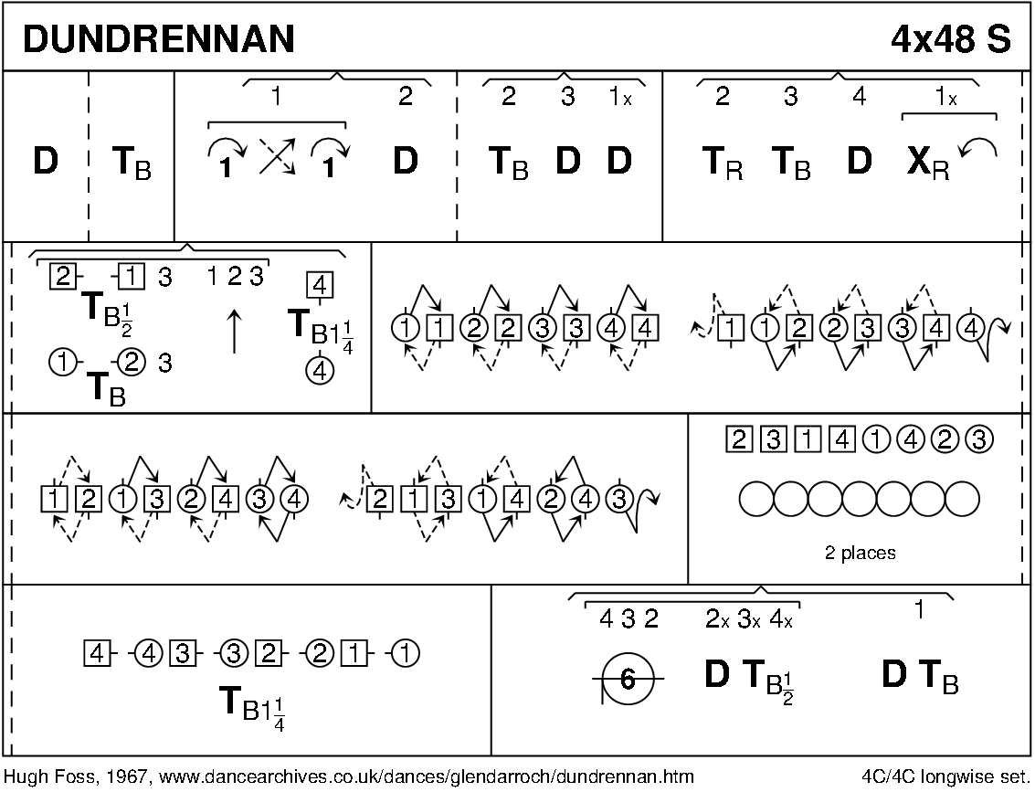 Dundrennan Keith Rose's Diagram