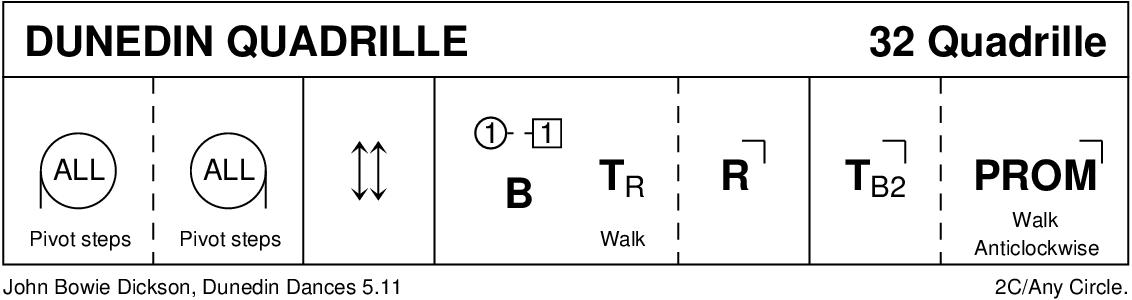 Dunedin Quadrille Keith Rose's Diagram