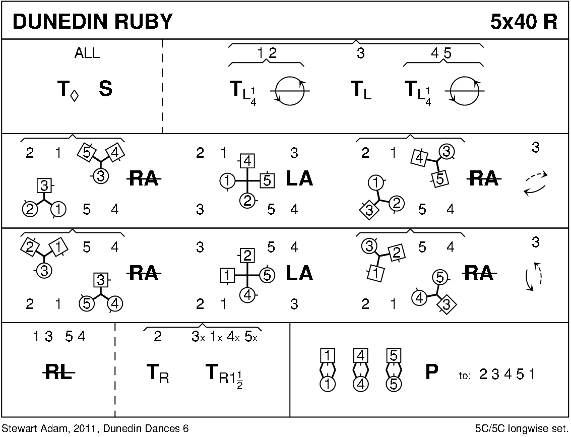 Dunedin Ruby Keith Rose's Diagram