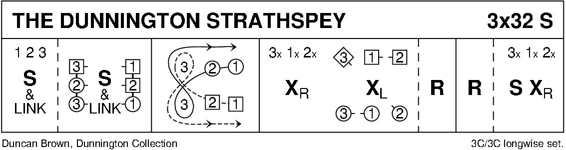 The Dunnington Strathspey Keith Rose's Diagram
