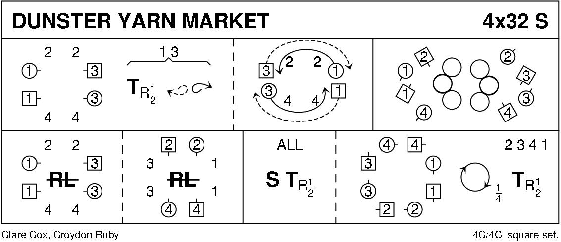 Dunster Yarn Market Keith Rose's Diagram