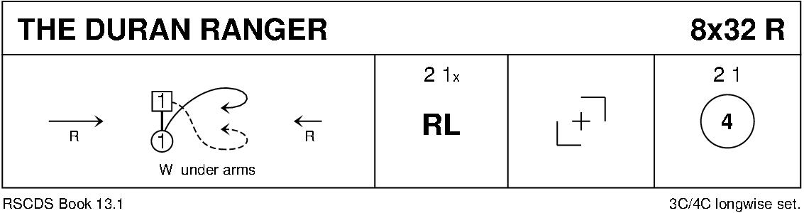 The Duran Ranger Keith Rose's Diagram