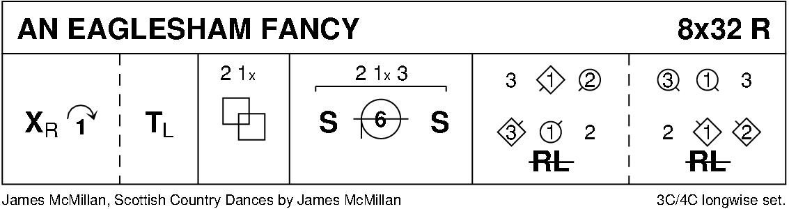 An Eaglesham Fancy Keith Rose's Diagram