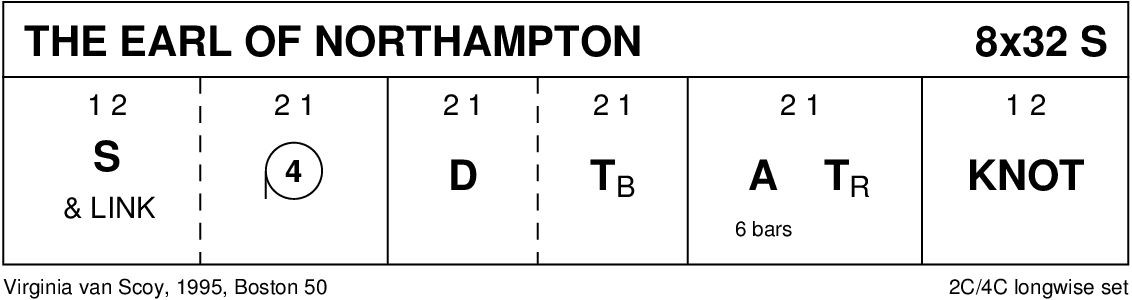 The Earl Of Northampton Keith Rose's Diagram