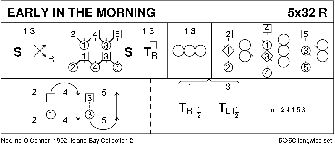 Early In The Morning Keith Rose's Diagram