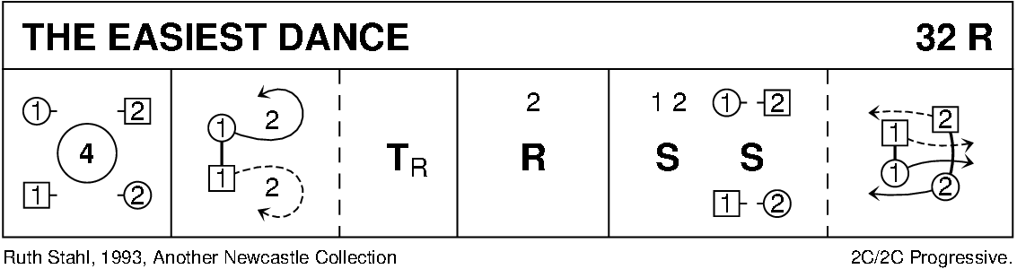 Easiest Dance Keith Rose's Diagram