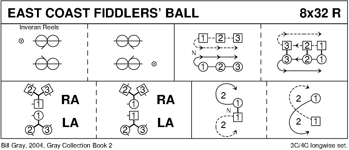East Coast Fiddlers' Ball Keith Rose's Diagram