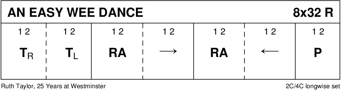 Easy Wee Dance Keith Rose's Diagram