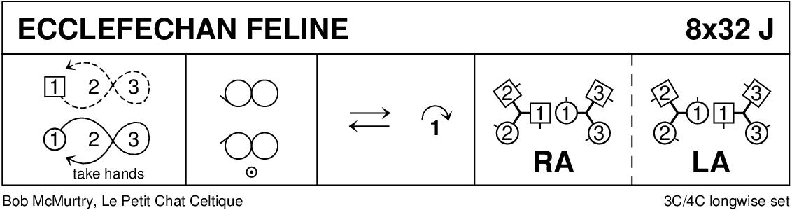 Ecclefechan Feline Keith Rose's Diagram