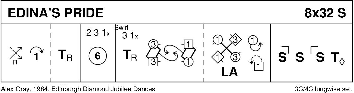 Edina's Pride Keith Rose's Diagram