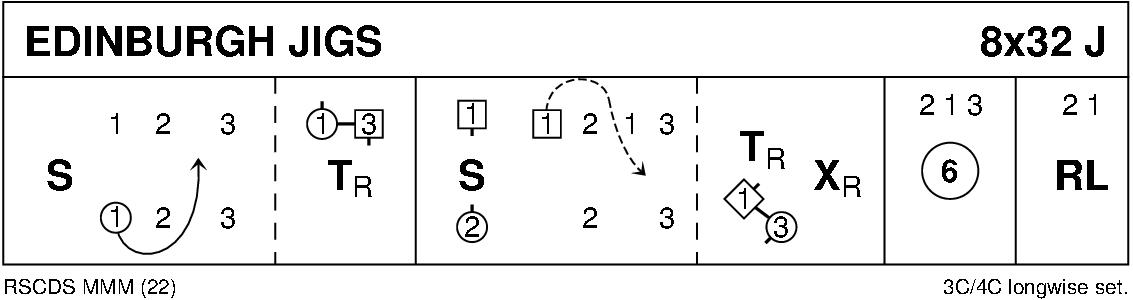 Edinburgh Jigs Keith Rose's Diagram