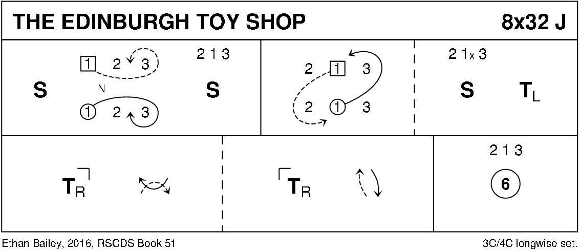 The Edinburgh Toy Shop Keith Rose's Diagram