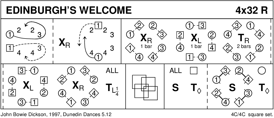 Edinburgh's Welcome Keith Rose's Diagram