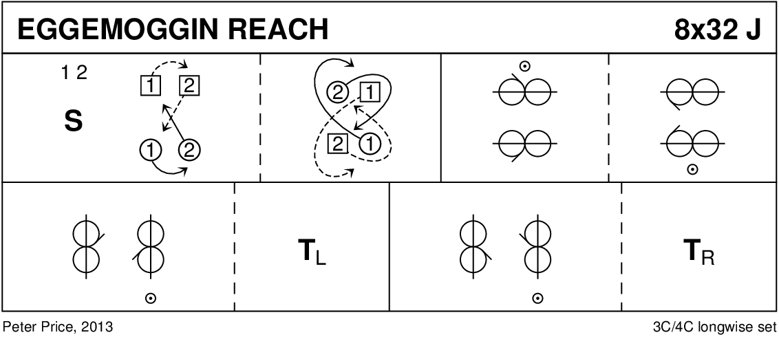 Eggemoggin Reach Keith Rose's Diagram