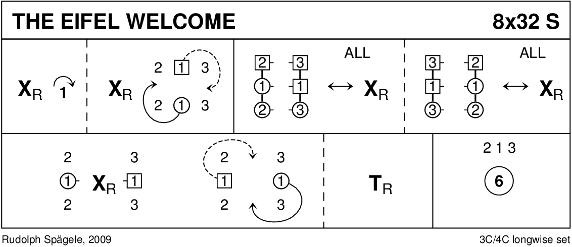 The Eifel Welcome Keith Rose's Diagram