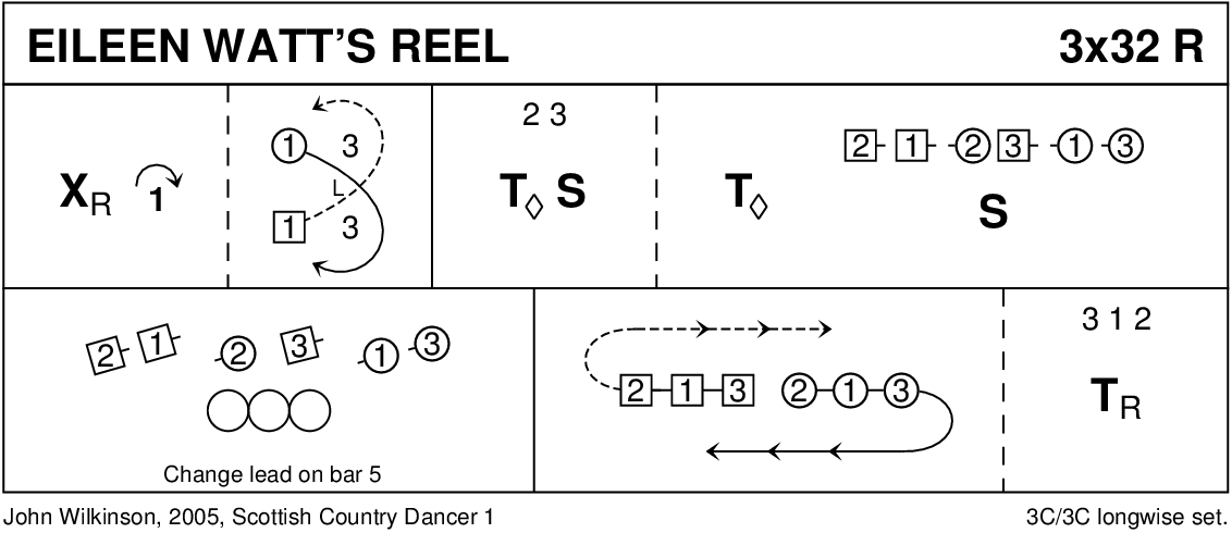 Eileen Watt's Reel Keith Rose's Diagram