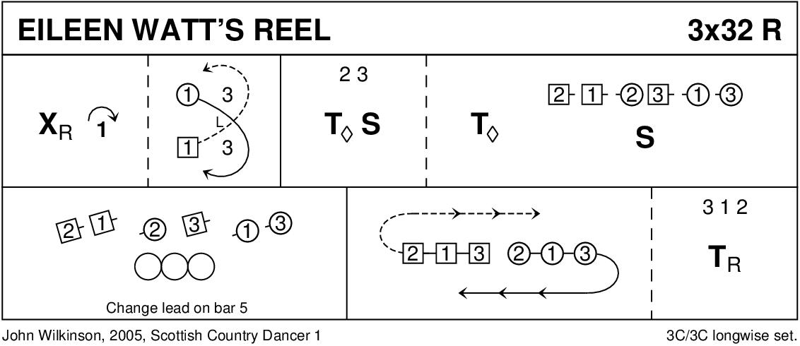 Eileen Watt's Reel Keith Rose's Diagram