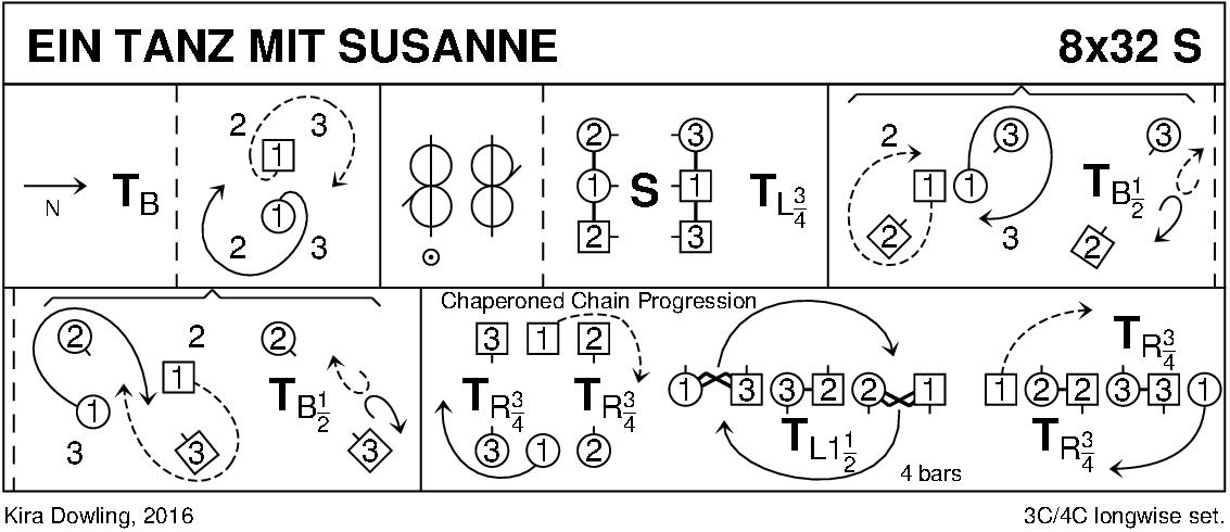 Ein Tanz Mit Susanne Keith Rose's Diagram