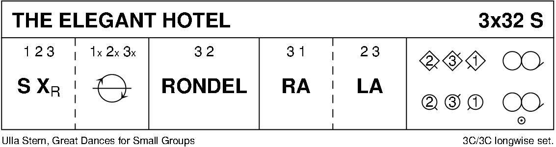 The Elegant Hotel Keith Rose's Diagram