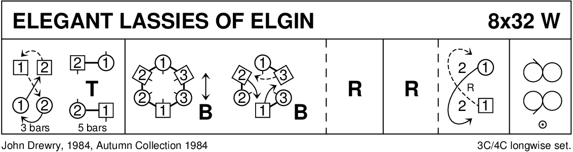 Elegant Lassies Of Elgin Keith Rose's Diagram