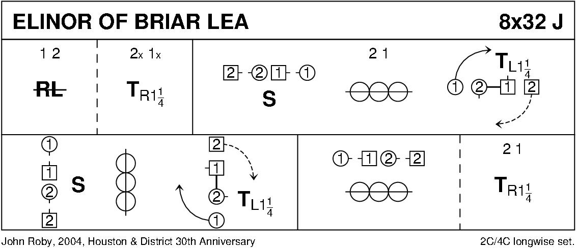 Elinor Of Briar Lea Keith Rose's Diagram