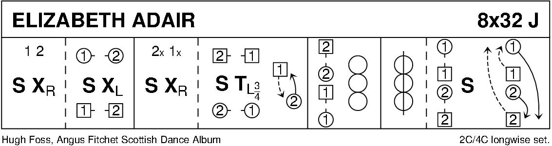 Elizabeth Adair Keith Rose's Diagram