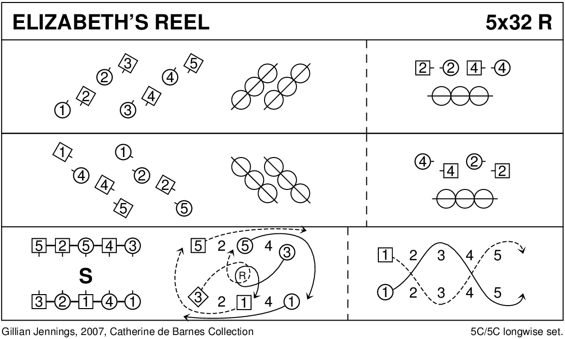 Elizabeth's Reel Keith Rose's Diagram