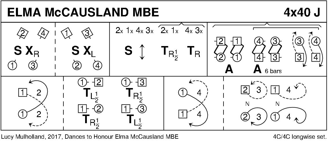 Elma McCausland MBE Keith Rose's Diagram