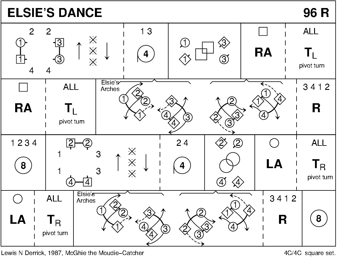 Elsie's Dance Keith Rose's Diagram