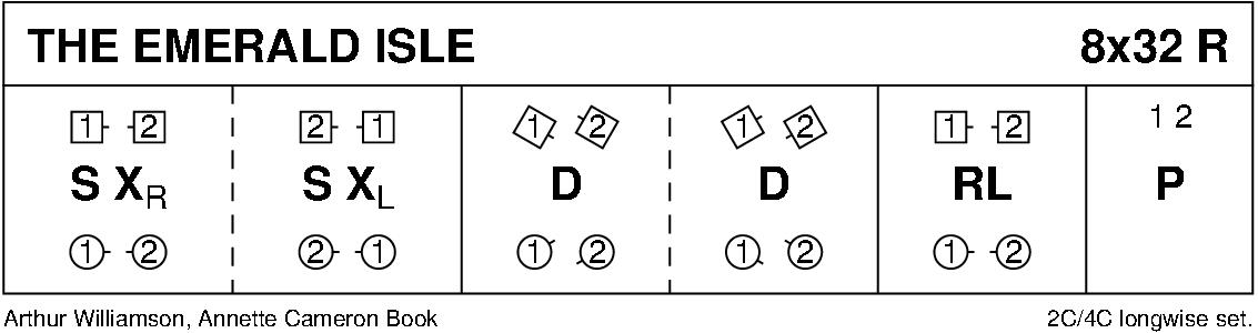 The Emerald Isle Keith Rose's Diagram