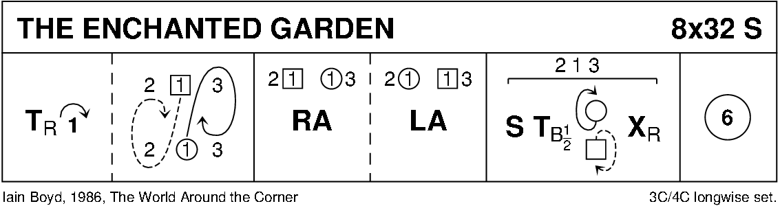 The Enchanted Garden Keith Rose's Diagram