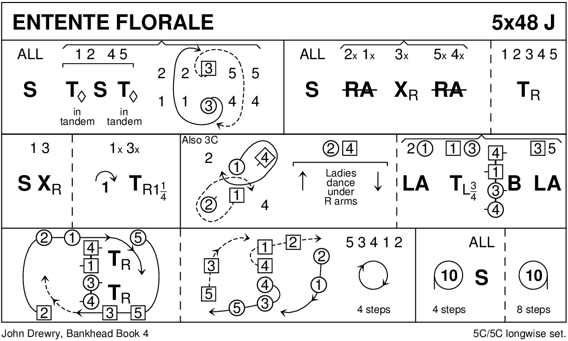 Entente Florale Keith Rose's Diagram