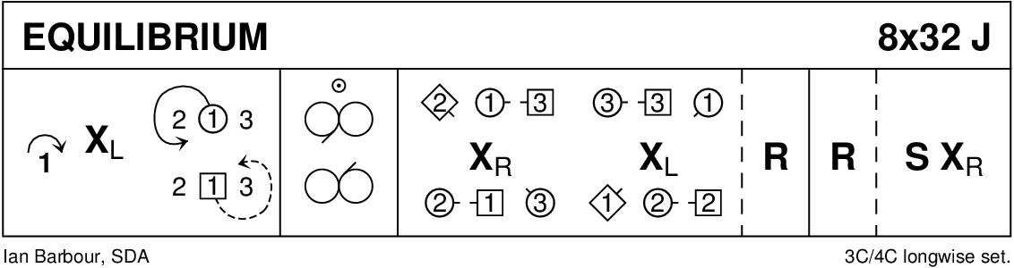 Equilibrium Keith Rose's Diagram