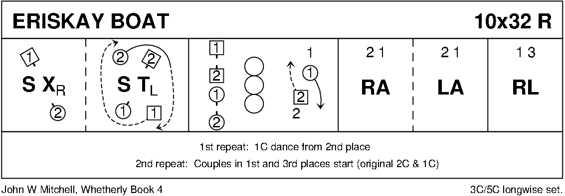 Eriskay Boat Keith Rose's Diagram