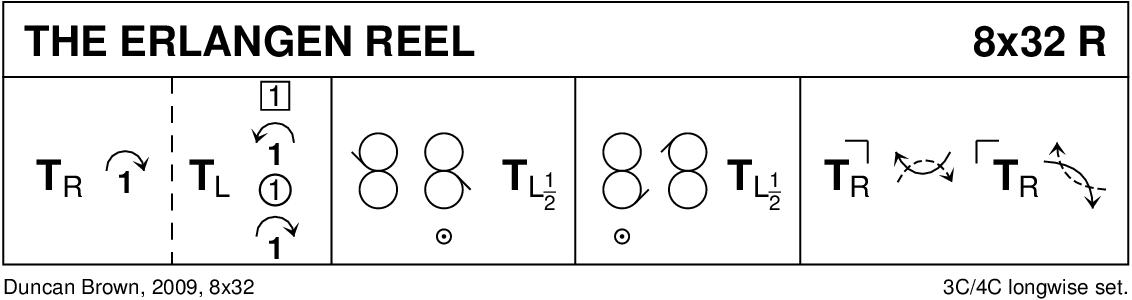 Erlangen Reel Keith Rose's Diagram