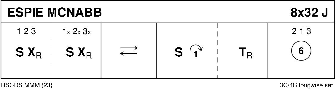 Espie McNabb Keith Rose's Diagram