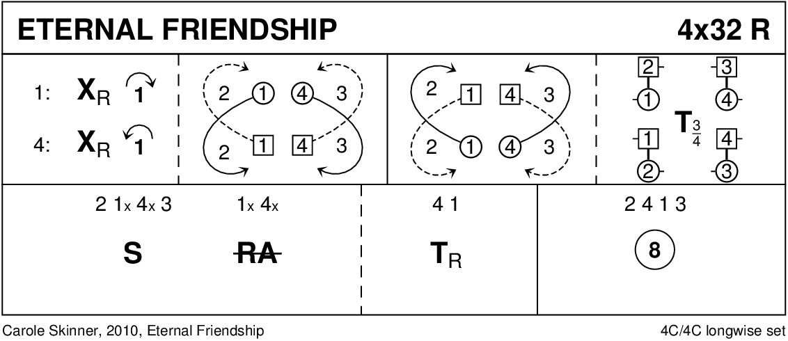 Eternal Friendship Keith Rose's Diagram