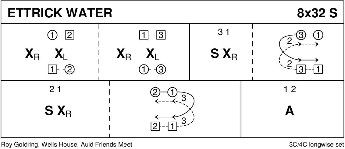 The Ettrick Water Keith Rose's Diagram