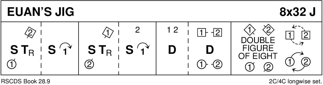 Euan's Jig Keith Rose's Diagram
